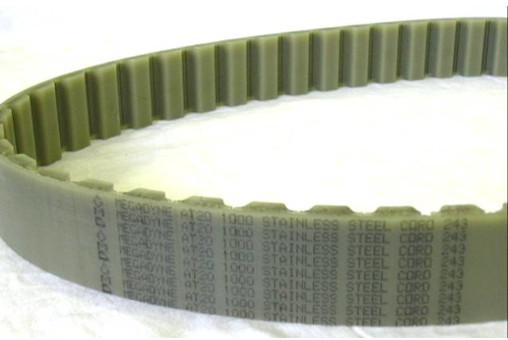 Megapower – стандартни PU зъбни ремъци от ръкав